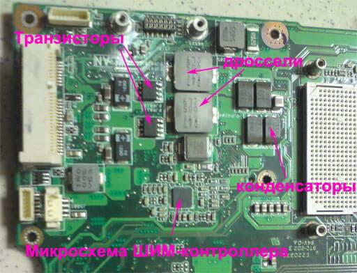 Шим контроллер питания процессора
